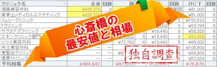 大阪心斎橋の脱毛相場