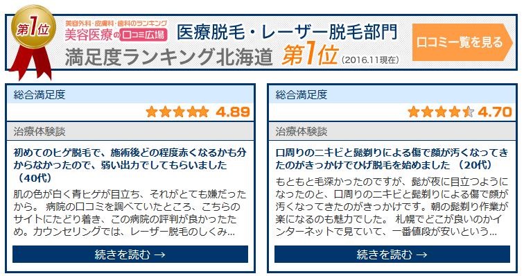 札幌中央クリニックは満足度ランキング北海道1位