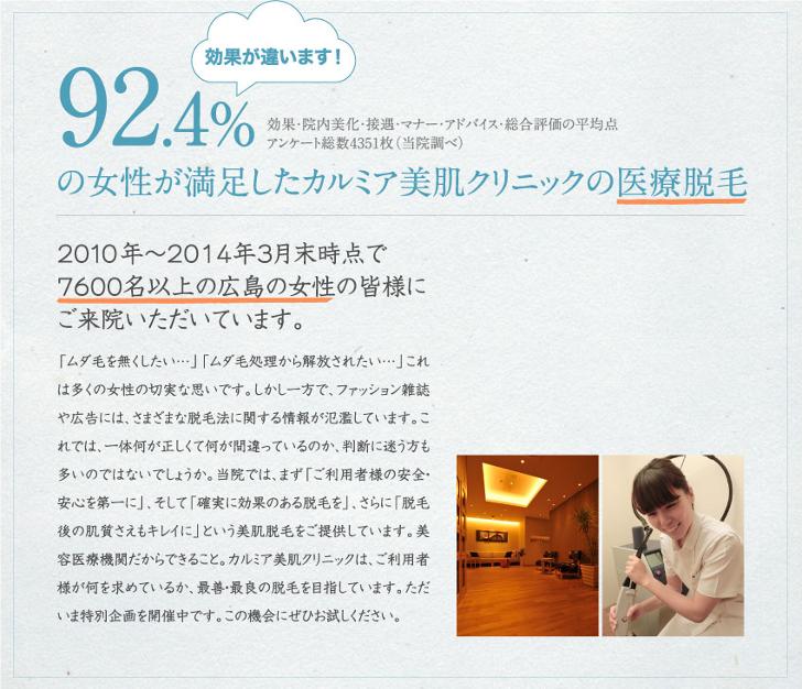 カルミアの医療脱毛は満足度92.4%